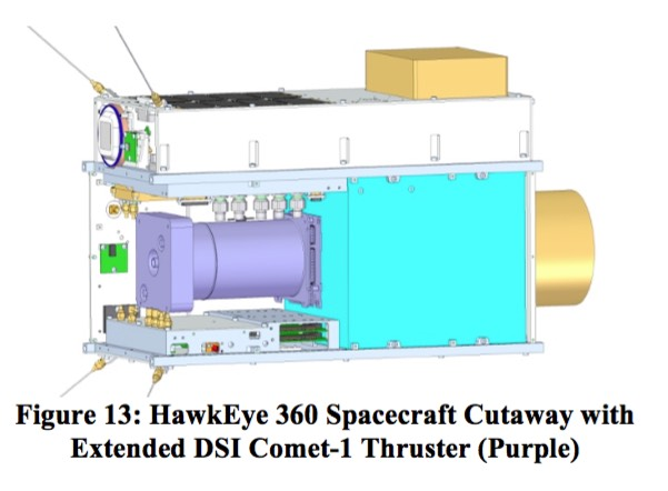 HawkEye 360 spacecraft cutaway with extended DSI Comet-1 Thurster.