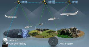 Aireon environments and satellites diagram