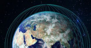 Orbital Coverage by OneWeb