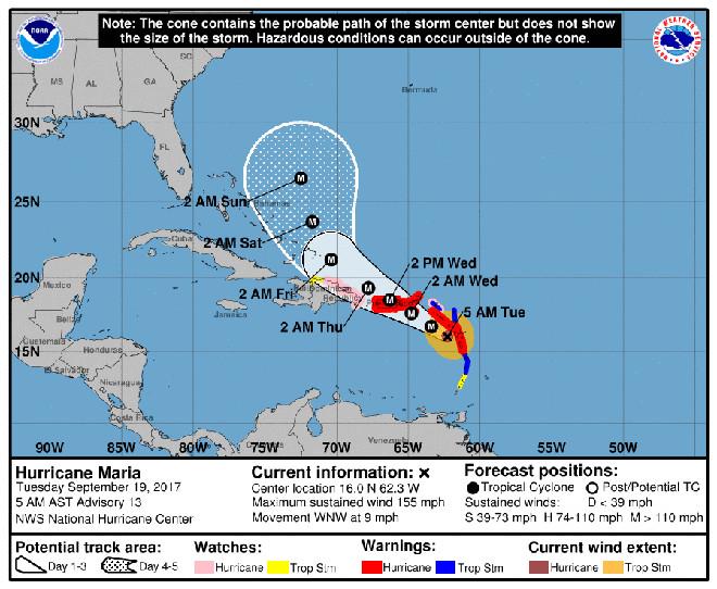NOAA Hurricane Maria track