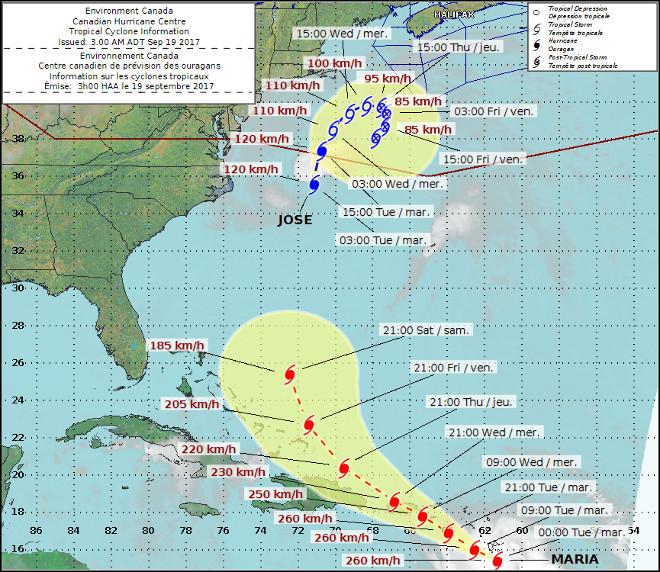 Hurricane Jose track.