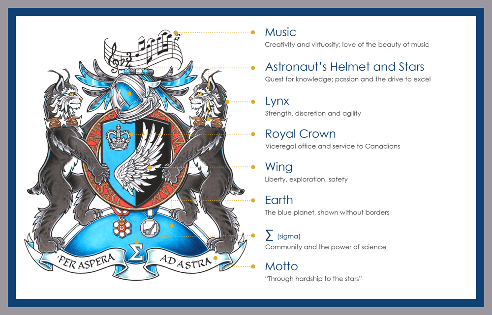 Coat of Arms for Governor General Julie Payette detailed.
