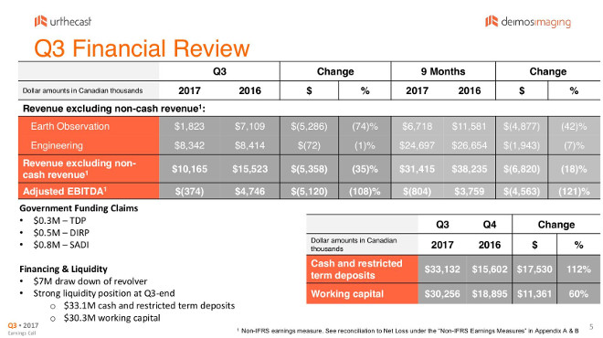 UrtheCast investor presentation slide for Q3, 2017 financial results