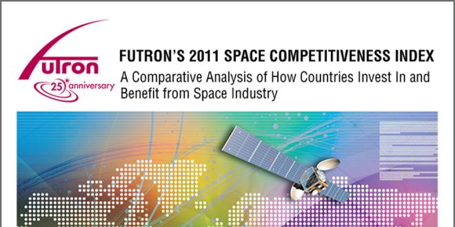 Futron's 2001 Space Competitive Index