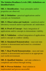 Solution Readiness Levels (SRL) definitions