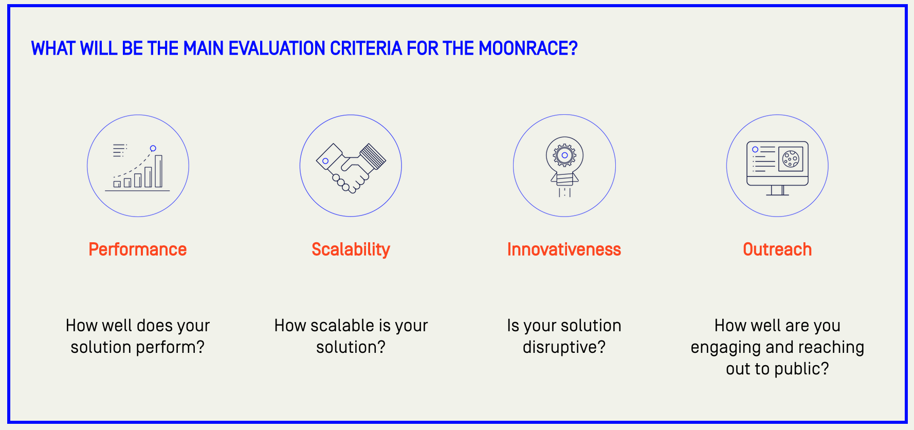 The moon race competition evaluation criteria