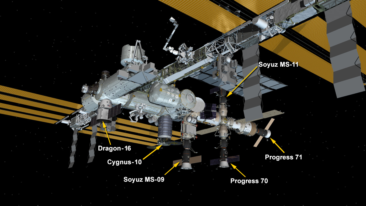 Dec. 8, 2018: International Space Station Configuration. Six spaceships are attached at the space station including the U.S. resupply ships Northrop Grumman Cygnus and the SpaceX Dragon; and Russia's Progress 70 and 71 resupply ships and the Soyuz MS-09 and MS-10 crew ships all from Roscosmo
