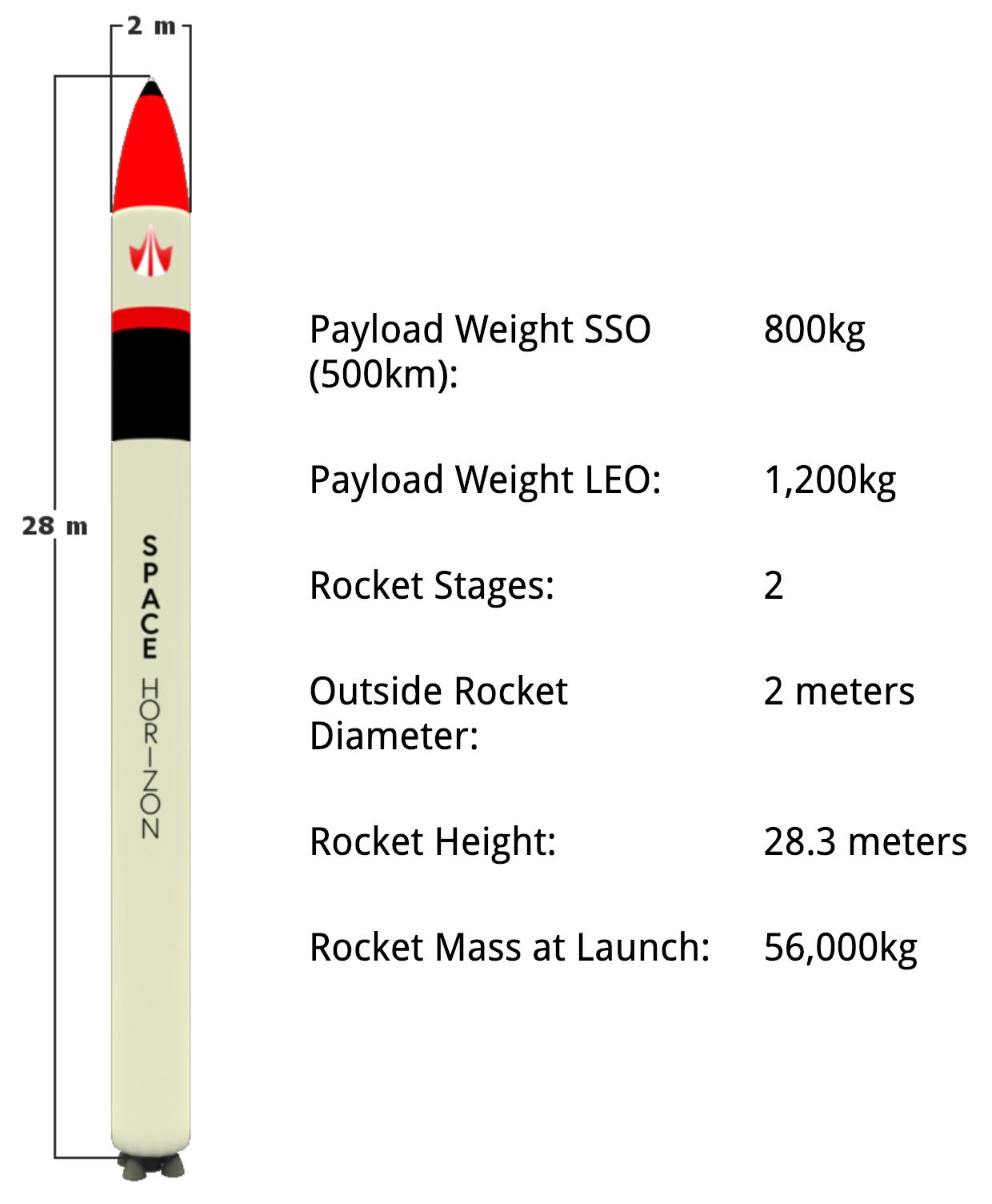 Space Horizon Launch Vehicle 1 (LV1)