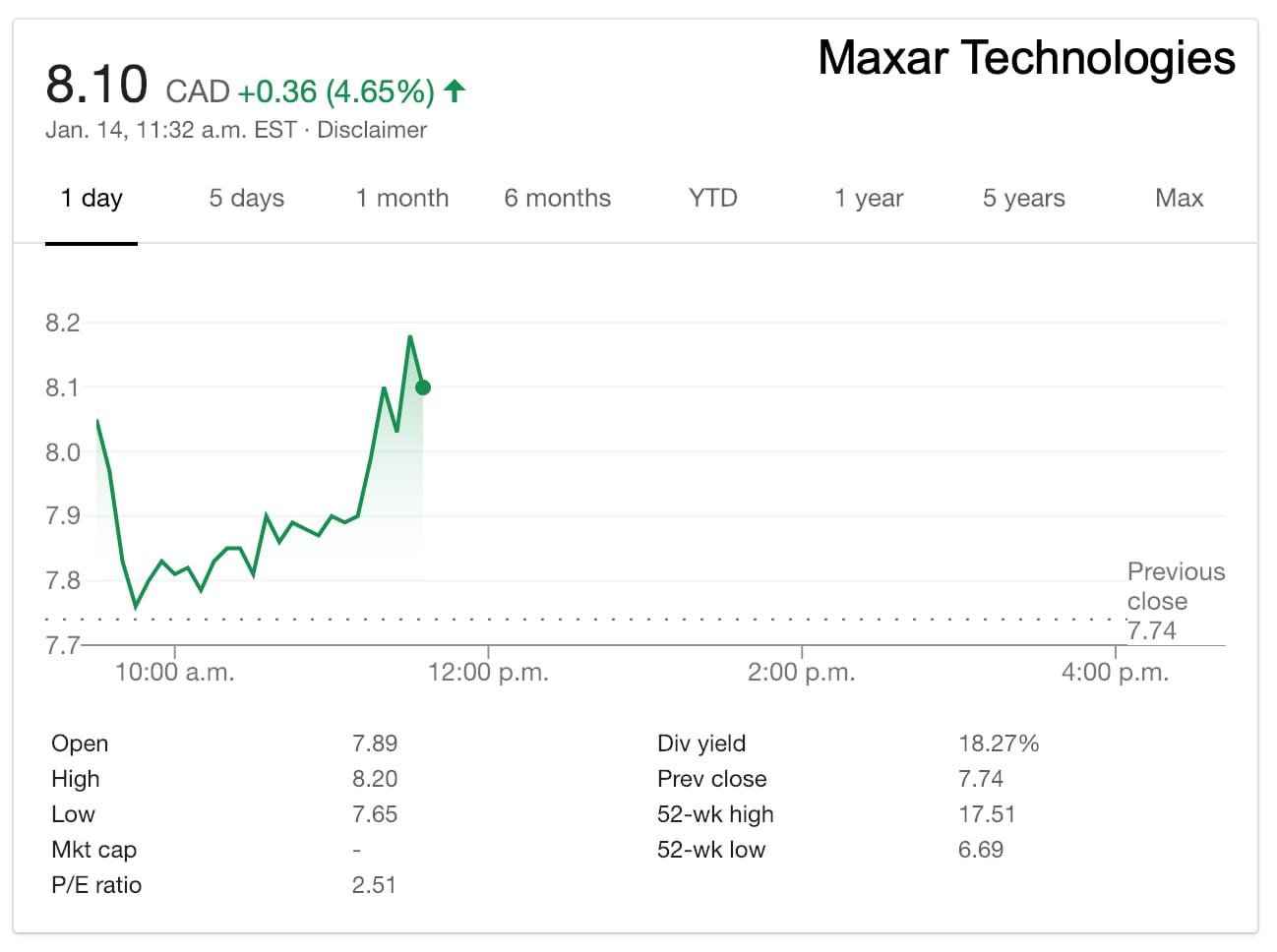 Maxar Stock 011419