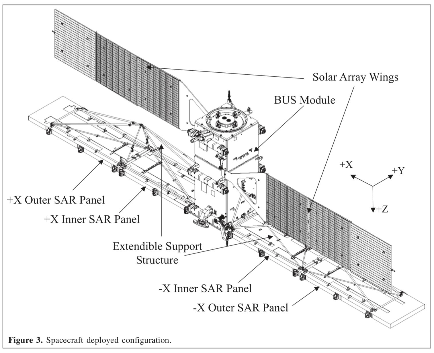 The RADARSAT-2 satellite deployed configuration diagram