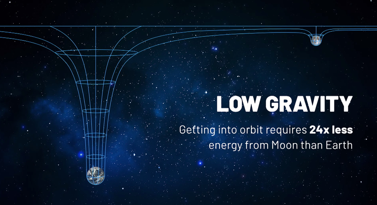 The moon's low gravity is useful