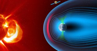 The Solar wind Magnetosphere Ionosphere Link Explorer (SMILE) mission illustration