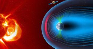 The Solar wind Magnetosphere Ionosphere Link Explorer (SMILE) mission illustration