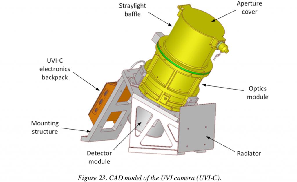 Ultraviolet Imager (UVI). Credit: ESA.