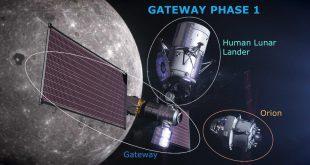 CSA Lunar Gateway Phase 1