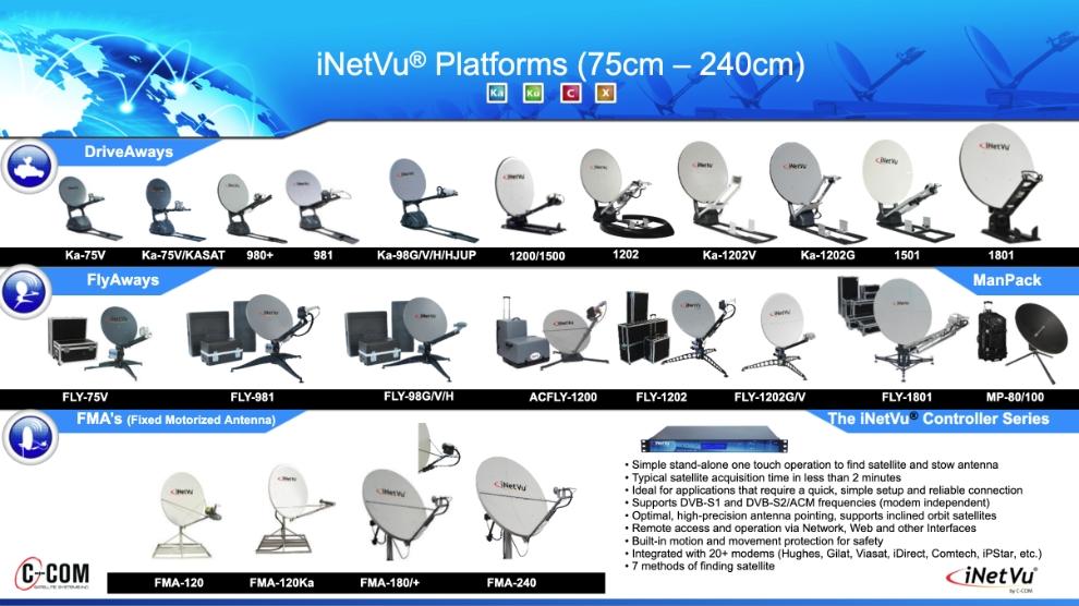 C-COM iNetVu® Platforms (75cm – 240cm)