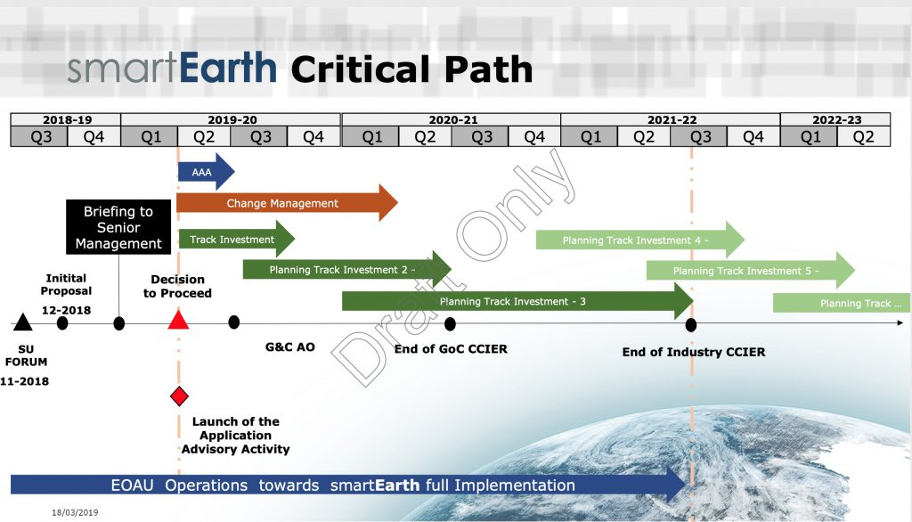 Canadian Space Agency smartEarth critical path