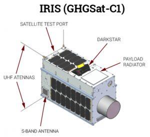 GHGSat-C1 (IRIS)