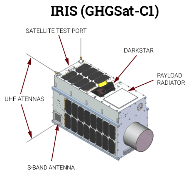 GHGSat Iris satellite