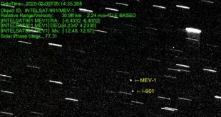 NEOSSat imagery tracking the Mission Extension Vehicle-1 (MEV-1) approaching Intelsat 901 in GEO orbit.
