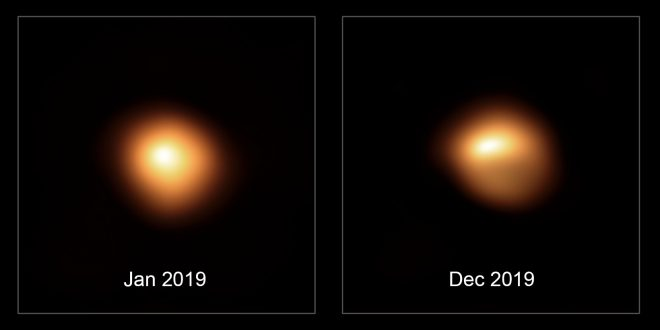This comparison image shows the star Betelgeuse before and after its unprecedented dimming. The observations, taken with the SPHERE instrument on ESO's Very Large Telescope in January and December 2019, show how much the star has faded and how its apparent shape has changed.