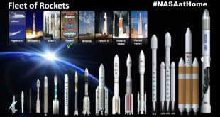 Types of rockets
