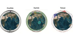 OneWeb, Starlink, and Telesat LEO Constellations illustration