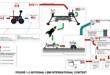 Notional Lunar Rover Mission (LRM) International Context.