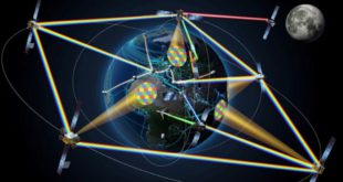 HydRON will develop the world's first (all) optical transport network at terabit capacity in space