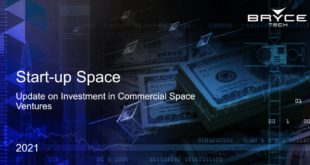 Bryce report - Start-up Space, Update on Investment in Commercial Space Ventures 2021
