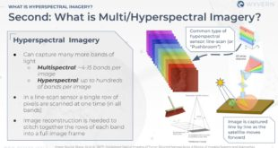 What is imagery and hyperspectral imagery